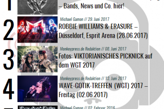 Charts für den Monat Juni 2017