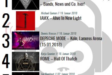 Charts für den Monat Januar 2018