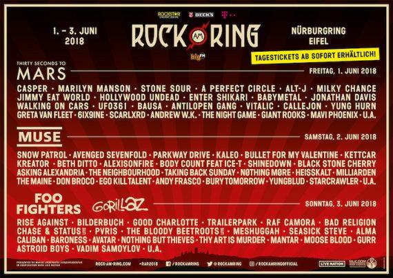 Neue Bestätigungen für Rock am Ring & Rock im Park!