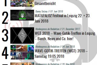 Charts für den Monat Juni 2018