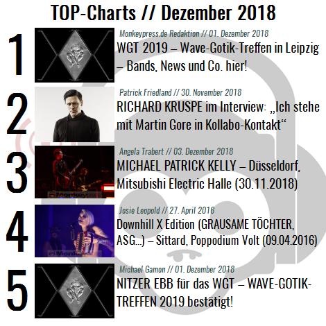 Charts für den Monat Dezember 2018