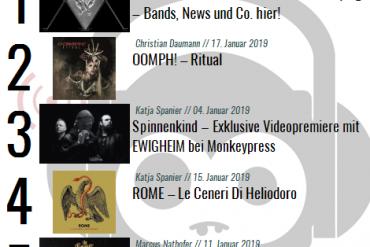 Charts für den Monat Januar 2019