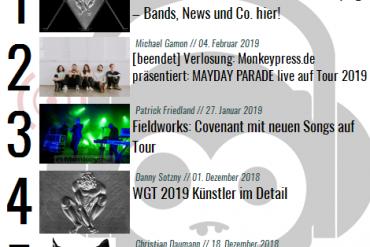 Charts für den Monat Februar 2019