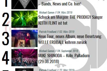 Charts für den Monat März 2019