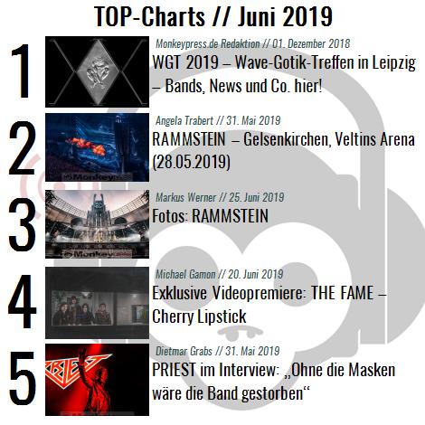 Charts für den Monat Juni 2019