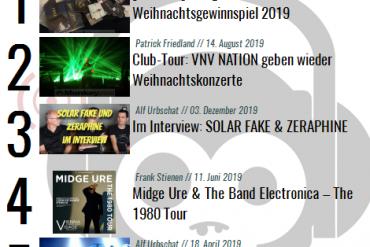 Charts für den Monat Dezember 2019